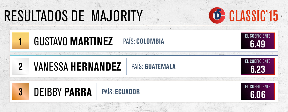 majority3
