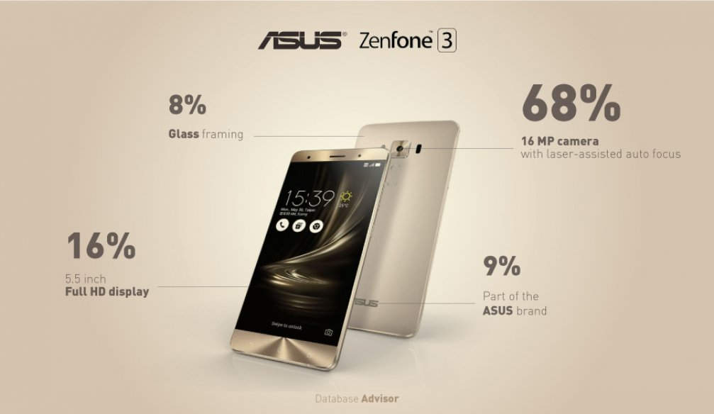 Why Buy an ASUS ZenFone 3?