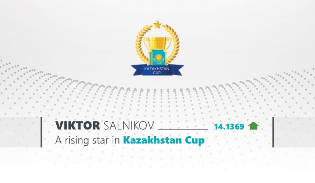 Ex-Champion of Kazakhstan Cup Lags Behind