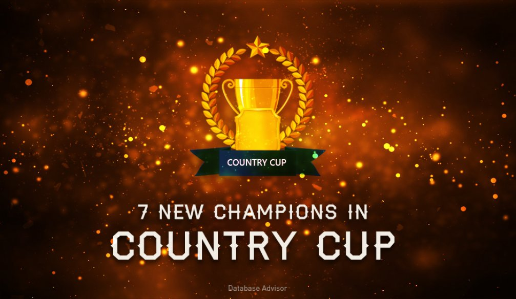 April Country Cups (updated)