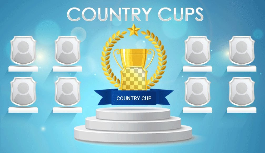 """Country Cups"" Results"