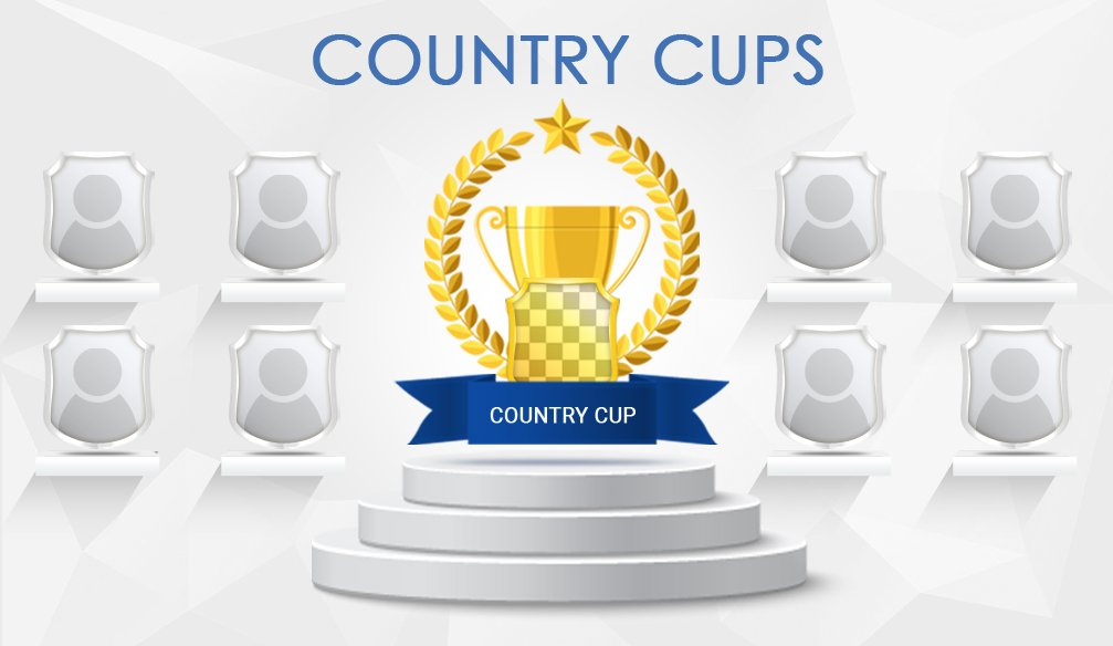 Country Cups October Results (updated)