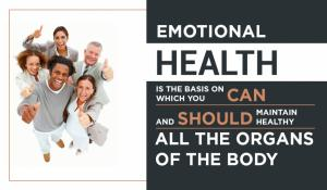 The diagnostics of emotional health