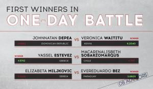 One-day battle results for 11.10.2018