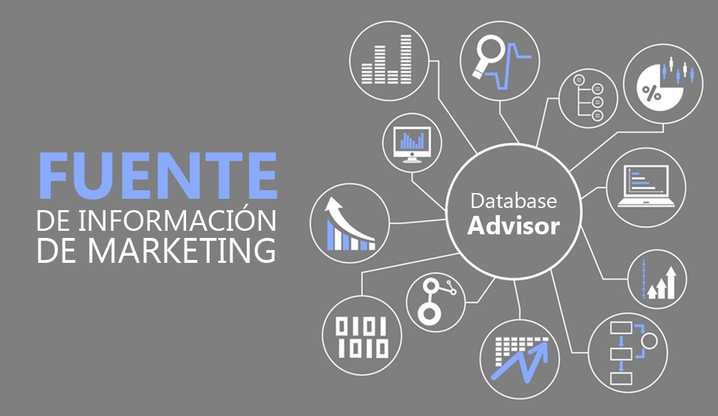 Database Advisor – fuente valiosa de información de marketing