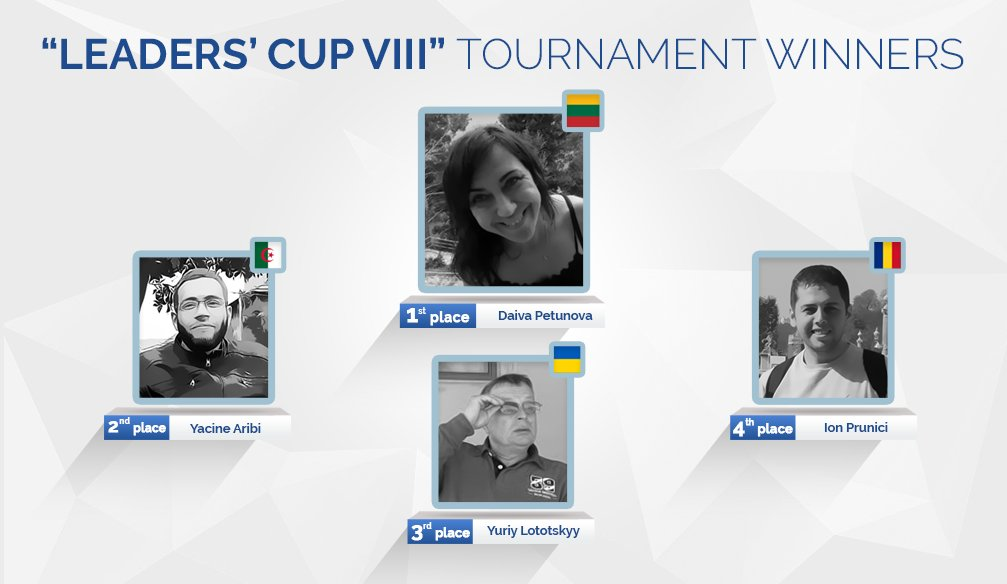 """Leaders' Cup VIII"" Tournament Results"