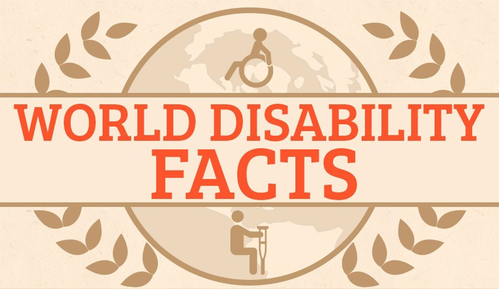 World Disability Statistics – Infographic